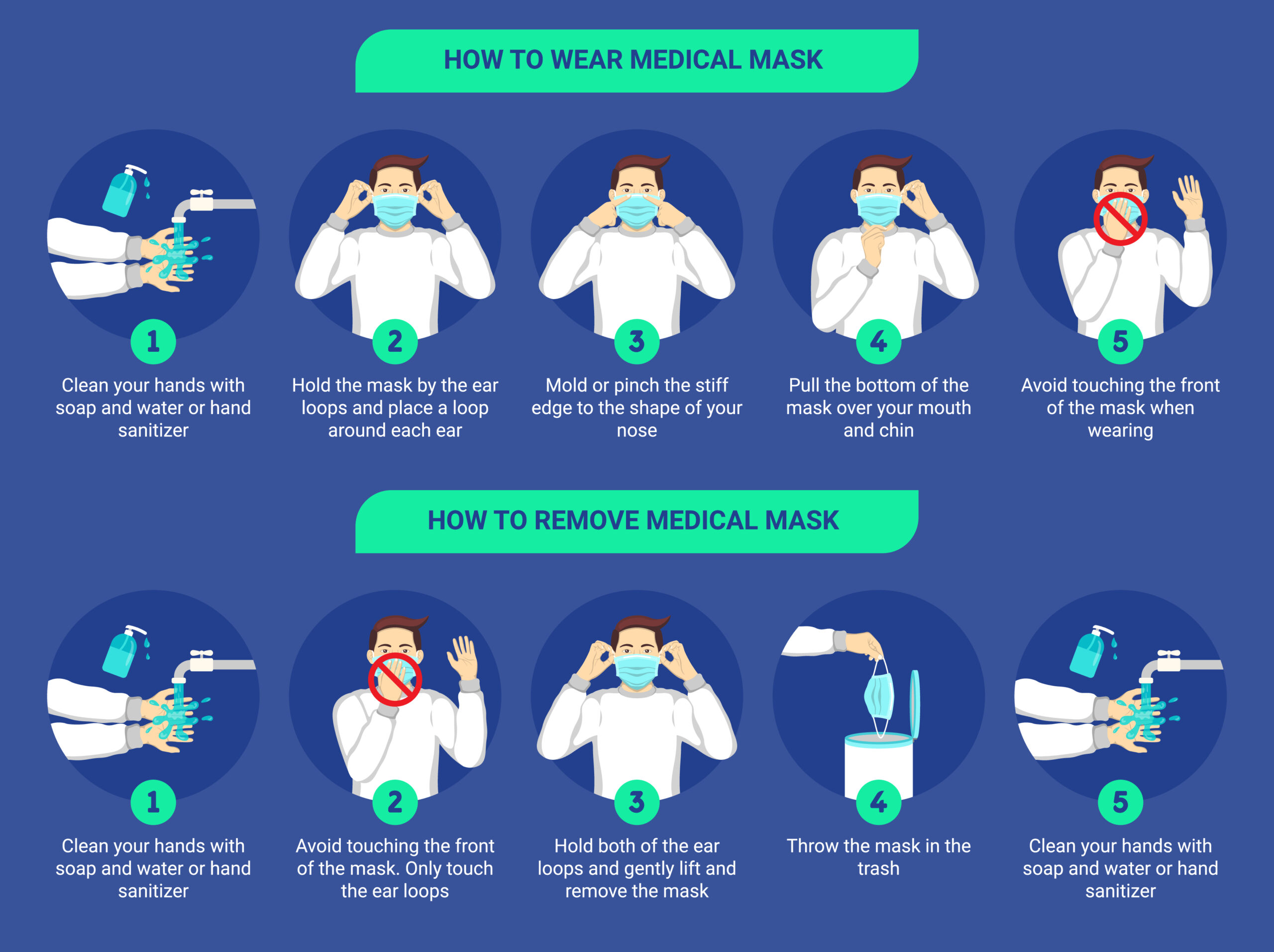 How to Properly Wear a Surgical Mask